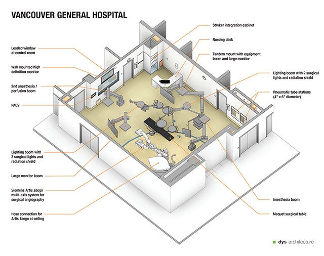 VGH Operating Room Renewal Gets Approved